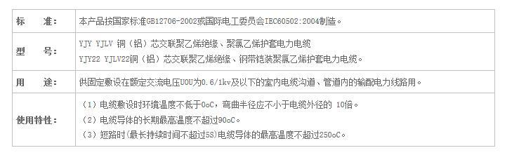 湖南钱柜777有限公司,低烟无卤电线电缆,电力电缆系列,控制电缆,电线电缆企业哪里好